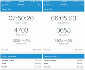Apple A9 Test